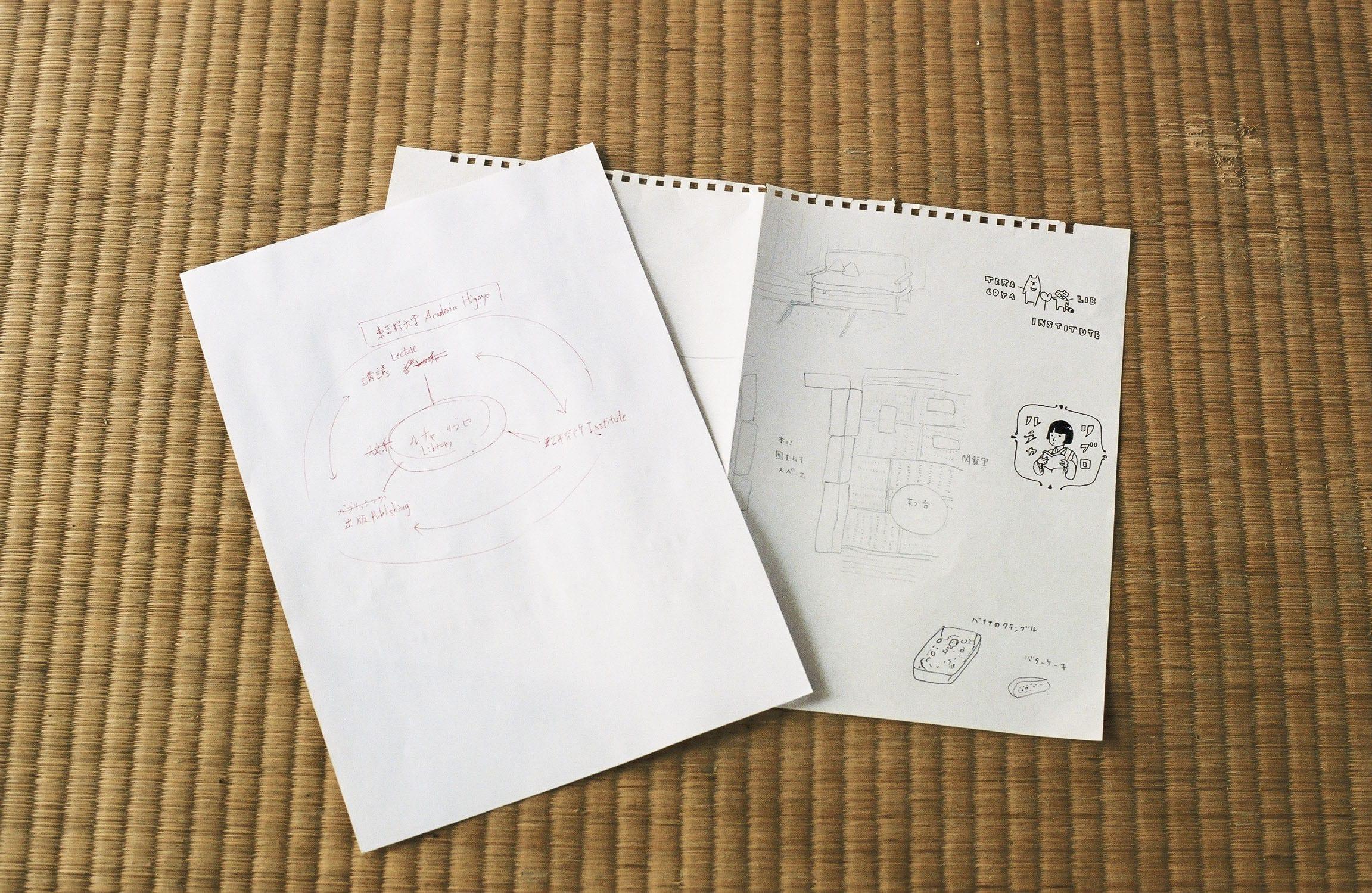 人文知の拠点としてのマイクロ・ライブラリー「ルチャ・リブロ」と、東吉野大学構想のメモ書きには、奥さんの書いたイラストも。