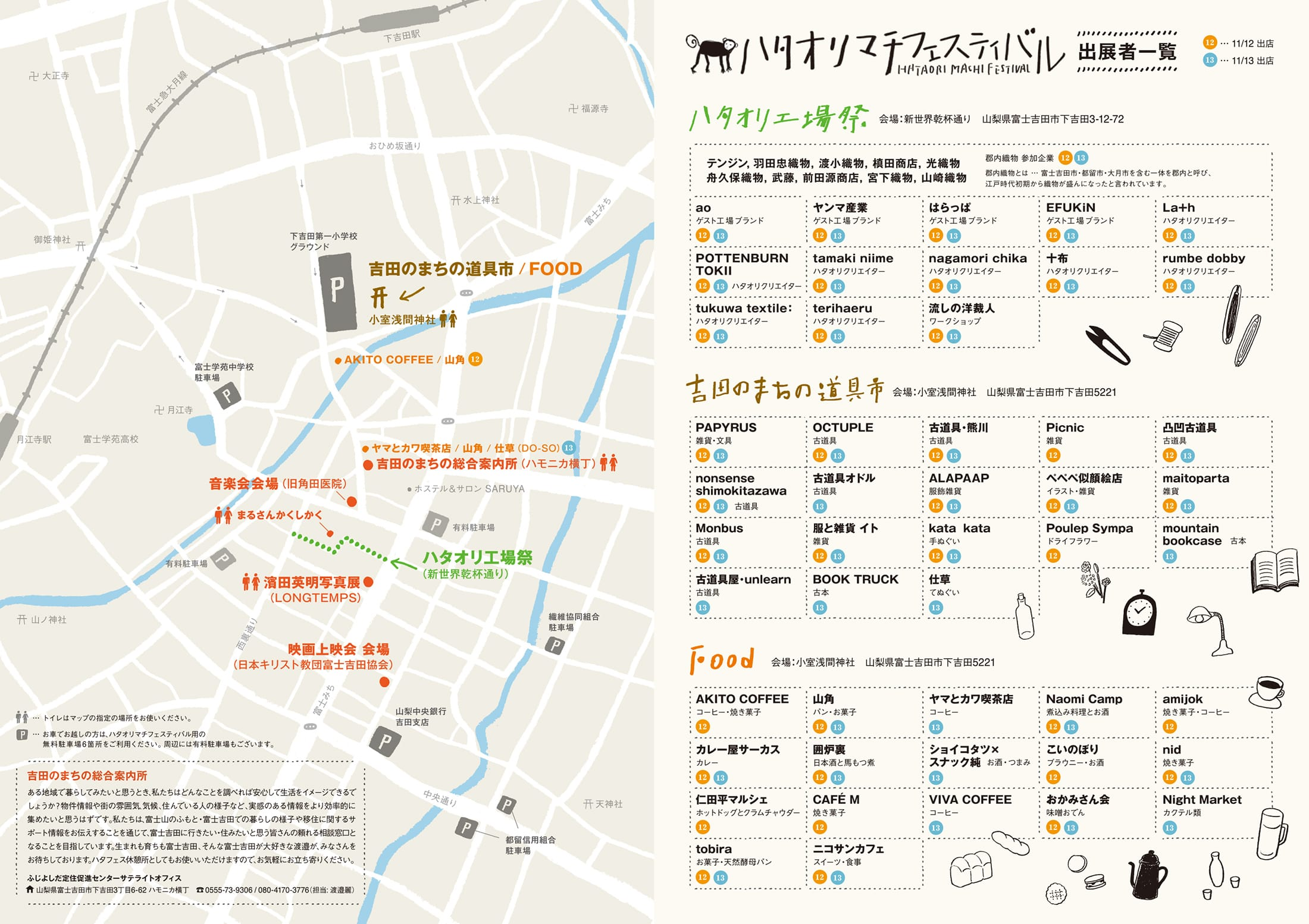 hatafes_map_b4_ol