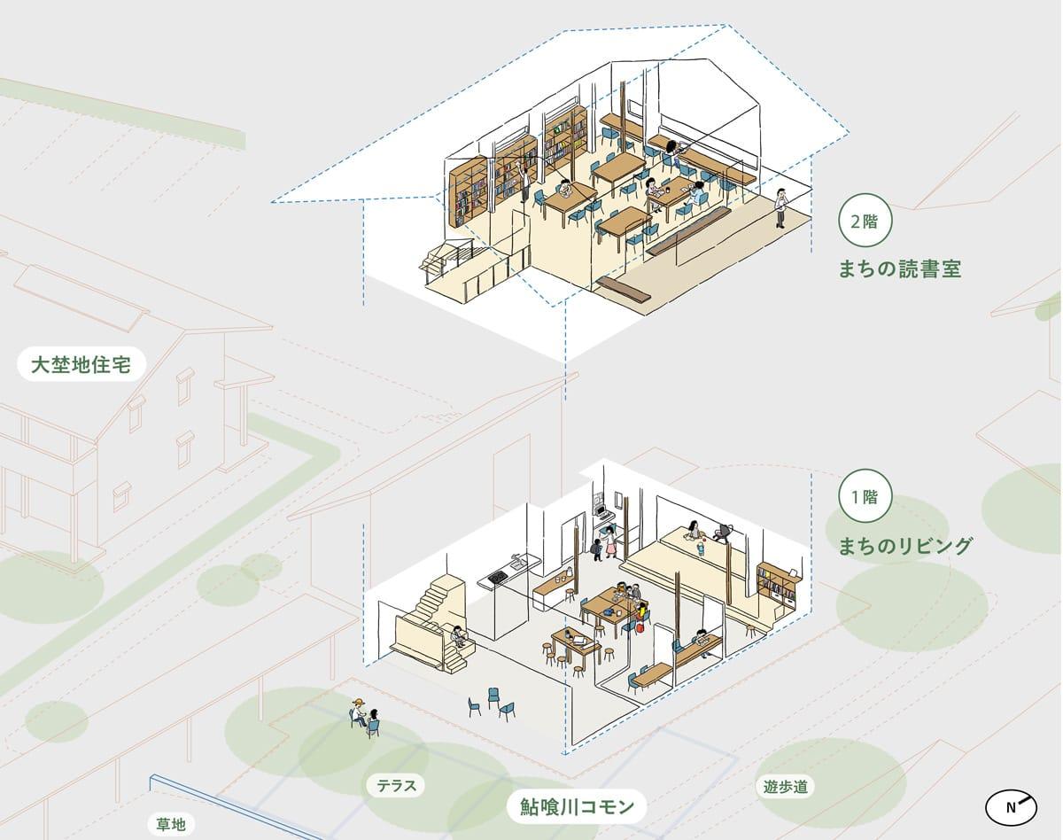 鮎喰川コモンにつくられる「みんなのリビング・読書室」の立体図イラスト。