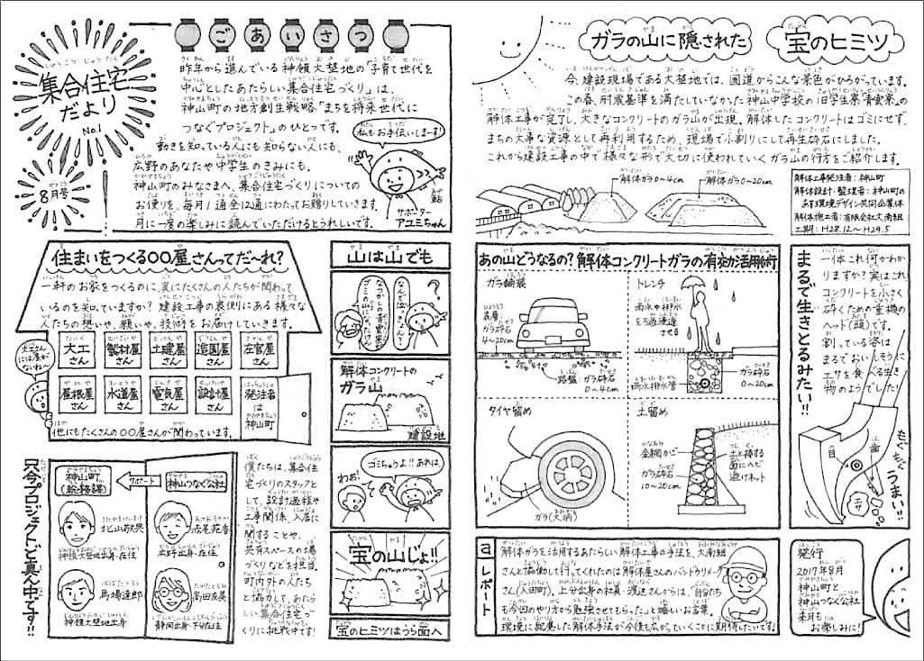 「集合住宅だより No.1」では、前回のインタビューで話題になった「ガラ」が4コマ漫画のネタに!