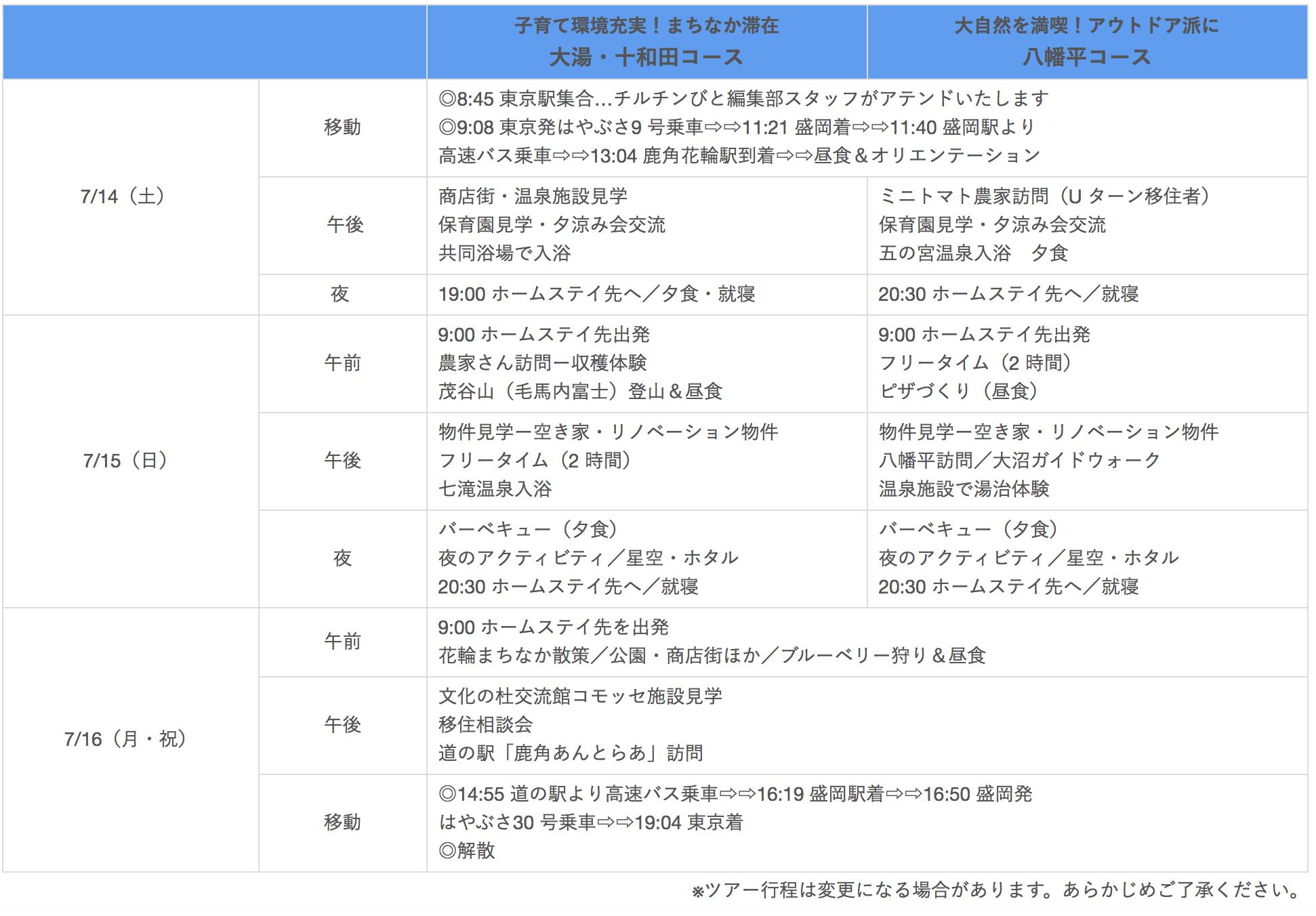 スクリーンショット 2018-06-05 15.37.07